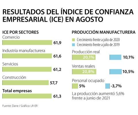 Eco_ConfianzaEmpresarial_WEB